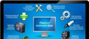 Ремонт компьютеров Симферополь