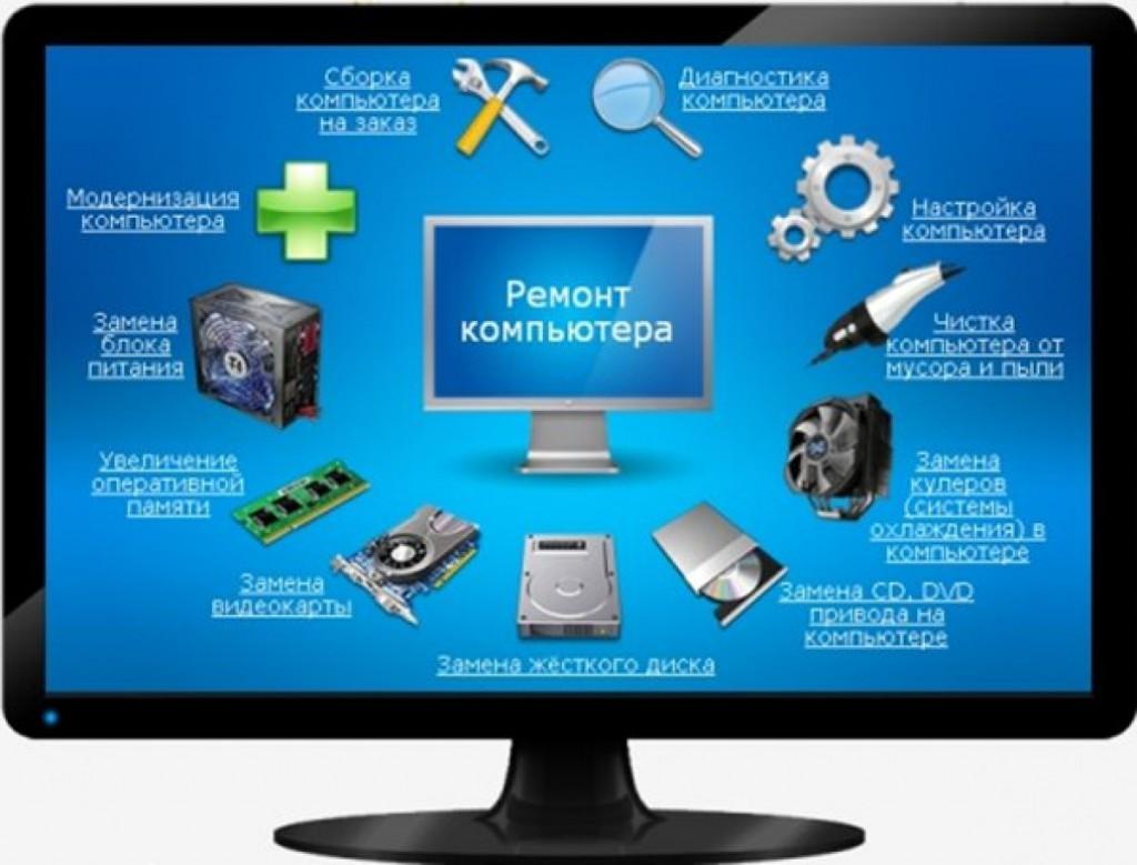 Ремонт компьютеров в Симферополе и крыму